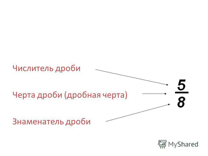 Числитель дроби Черта дроби (дробная черта) Знаменатель дроби
