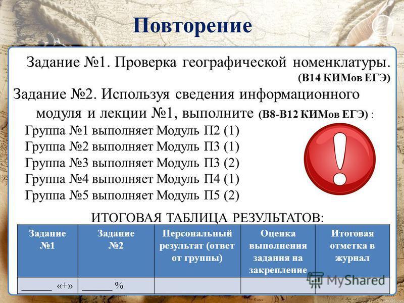 Задание 1. Проверка географической номенклатуры. (В14 КИМов ЕГЭ) Задание 2. Используя сведения информационного модуля и лекции 1, выполните (В8-В12 КИМов ЕГЭ) : Группа 1 выполняет Модуль П2 (1) Группа 2 выполняет Модуль П3 (1) Группа 3 выполняет Моду