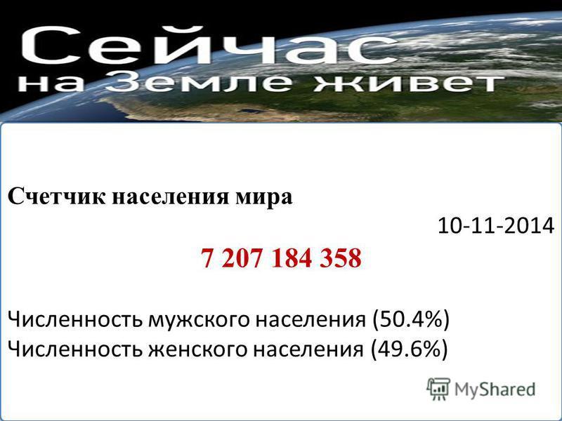 Счетчик населения мира 10-11-2014 7 207 184 358 Численность мужского населения (50.4%) Численность женского населения (49.6%)