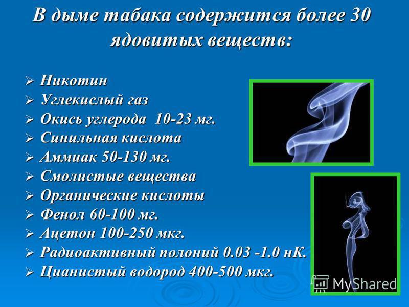 В дыме табака содержится более 30 ядовитых веществ: Никотин Никотин Углекислый газ Углекислый газ Окись углерода 10-23 мг. Окись углерода 10-23 мг. Синильная кислота Синильная кислота Аммиак 50-130 мг. Аммиак 50-130 мг. Смолистые вещества Смолистые в