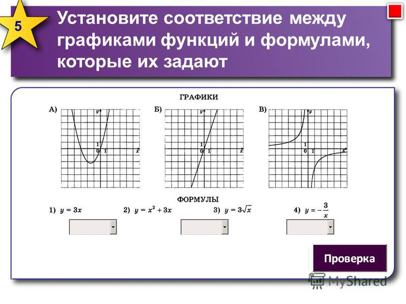5 Установите соответствие между графиками функций и формулами, которые их задают