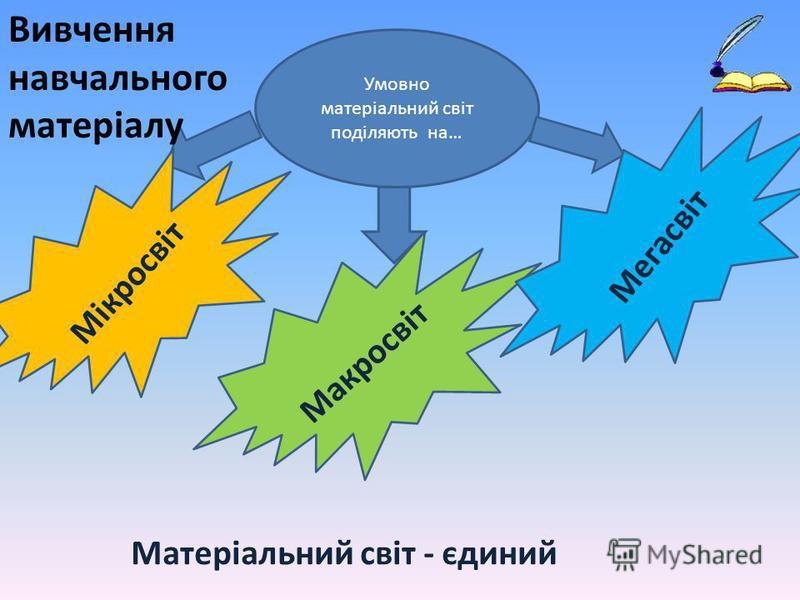 Умовно матеріальний світ поділяють на… Мікросвіт Макросвіт Мегасвіт Матеріальний світ - єдиний Вивчення навчального матеріалу