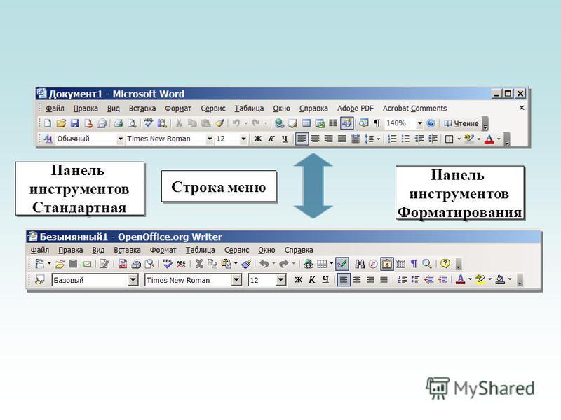 Строка меню Панель инструментов Стандартная Панель инструментов Стандартная Панель инструментов Форматирования Панель инструментов Форматирования