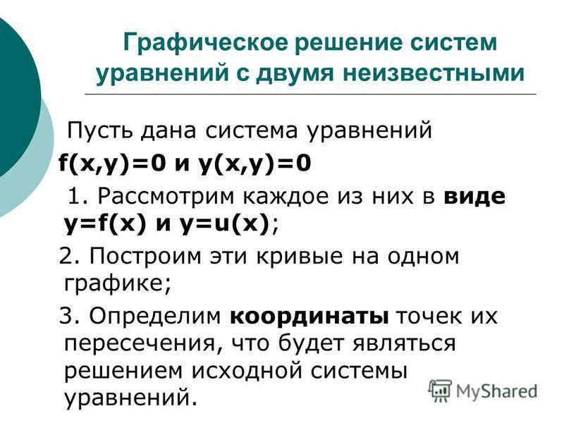 Графическое решение систем уравнений с двумя неизвестными Пусть дана система уравнений f(x,y)=0 и y(x,y)=0 1. Рассмотрим каждое из них в виде y=f(x) и y=u(x); 2. Построим эти кривые на одном графике; 3. Определим координаты точек их пересечения, что