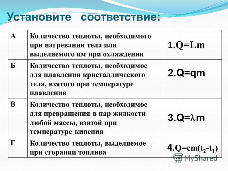 А Количество теплоты, необходимого при нагревании тела или выделяемого им при охлаждении 1. Q=Lm Б Количество теплоты, необходимое для плавления кристаллического тела, взятого при температуре плавления 2.Q=qm В Количество теплоты, необходимое для пре