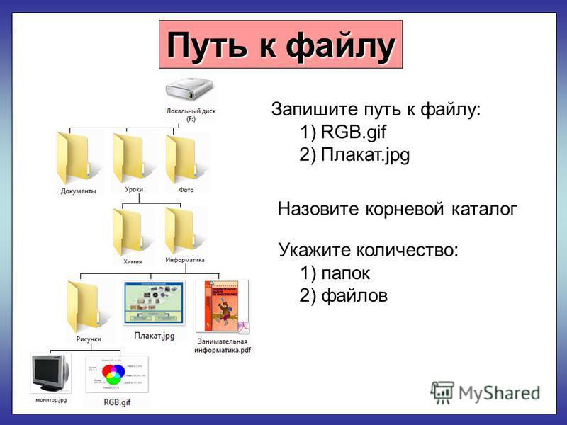 Путь к файлу Запишите путь к файлу: 1)RGB.gif 2)Плакат.jpg Назовите корневой каталог Укажите количество: 1) папок 2) файлов