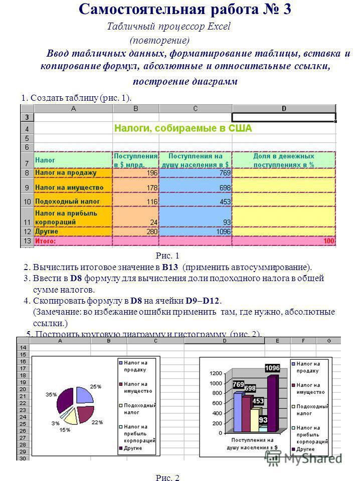 Самостоятельная работа 3 Табличный процессор Excel (повторение) Ввод табличных данных, форматирование таблицы, вставка и копирование формул, абсолютные и относительные ссылки, построение диаграмм 1. Создать таблицу (рис. 1). Рис. 1 2. Вычислить итого