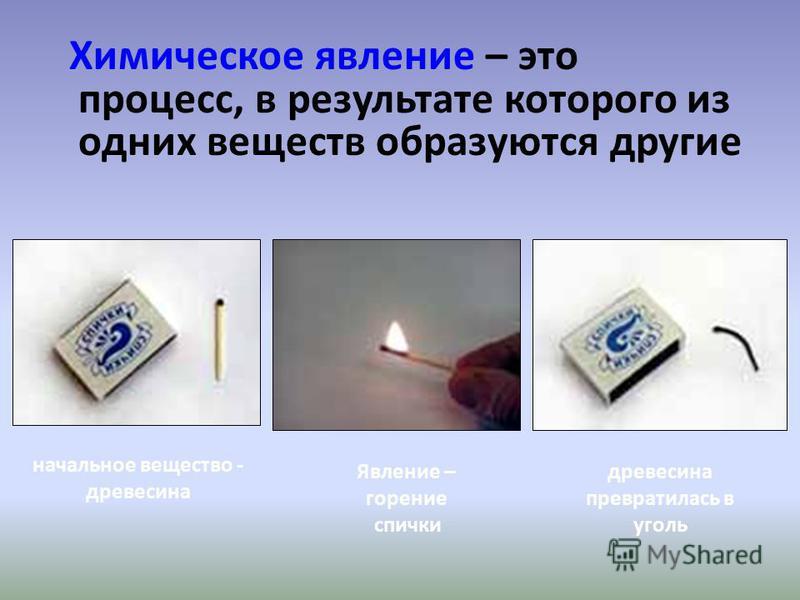 Химическое явление – это процесс, в результате которого из одних веществ образуются другие начальное вещество - древесина древесина превратилась в уголь Явление – горение спички