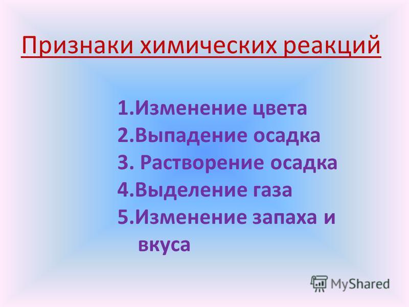 Признаки химических реакций 1. Изменение цвета 2. Выпадение осадка 3. Растворение осадка 4. Выделение газа 5. Изменение запаха и вкуса