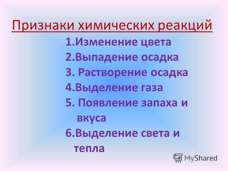 Признаки химических реакций 1. Изменение цвета 2. Выпадение осадка 3. Растворение осадка 4. Выделение газа 5. Появление запаха и вкуса 6. Выделение света и тепла