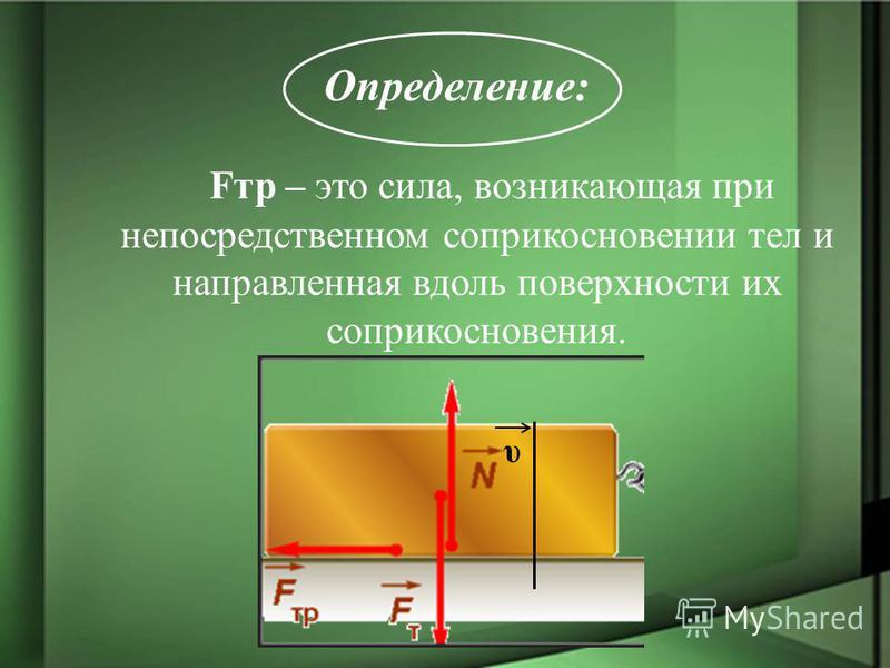 Fтр – это сила, возникающая при непосредственном соприкосновении тел и направленная вдоль поверхности их соприкосновения. Определение: υ