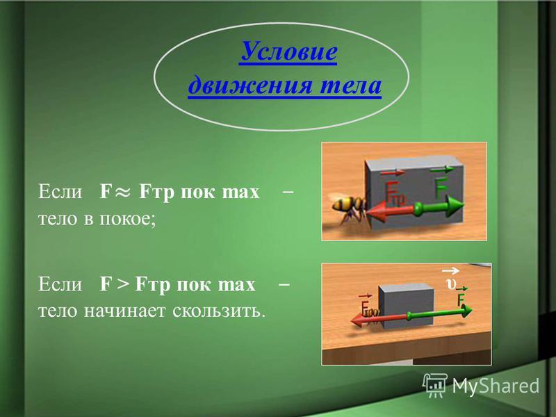 Условие движения тела Если F Fтр полк max – тело в полкое; Если F > Fтр полк max – тело начинает скользить. υ