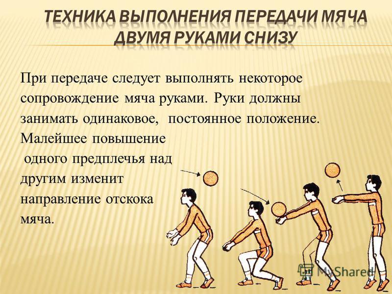 При передаче следует выполнять некоторое сопровождение мяча руками. Руки должны занимать одинаковое, постоянное положение. Малейшее повышение одного предплечья над другим изменит направление отскока мяча.