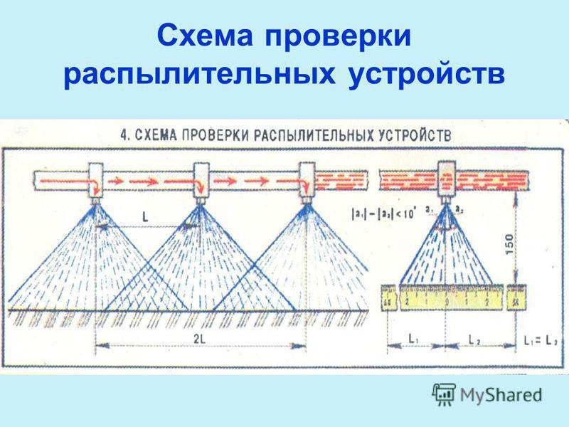 Схема проверки распылительных устройств