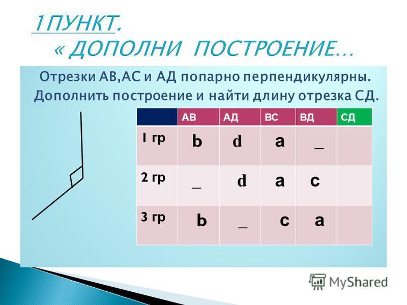 Отрезки АВ,АС и АД попарно перпендикулярны. Дополнить построение и найти длину отрезка СД. АВАДВСВДСД 1 гр b d а _ 2 гр _ d а с 3 гр b _ с а