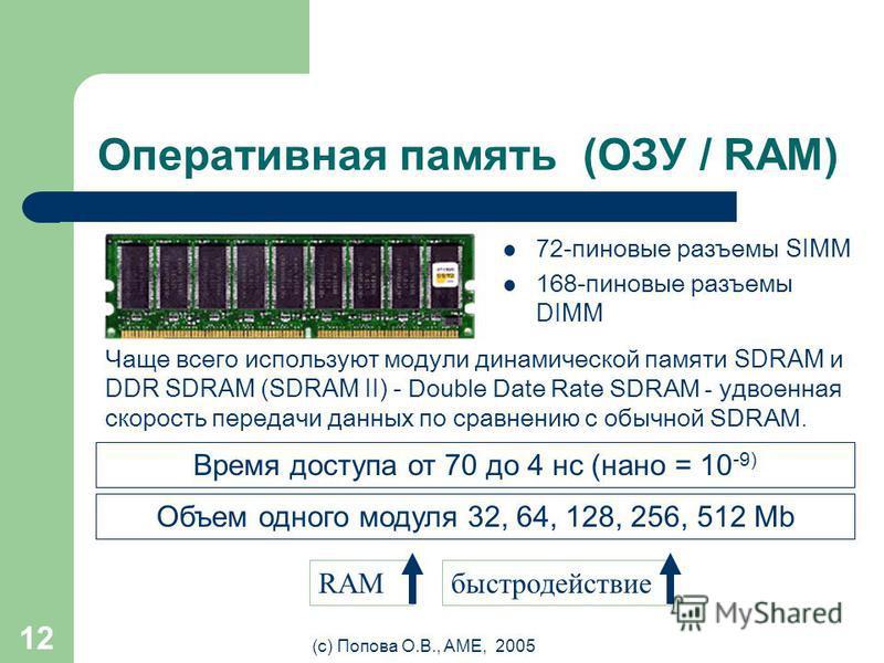 (с) Попова О.В., AME, 2005 11 Оперативная память (ОЗУ / RAM) Быстрая энергозависимая память SRAM - статическая память является более дорогой, но имеет высокое быстродействие. Реализуется на триггерных микросхемах. DRAM - динамическая память в 4-5 раз