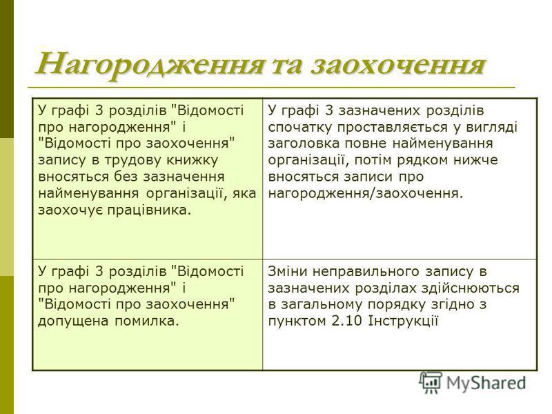 Нагородження та заохочення У графі 3 розділів