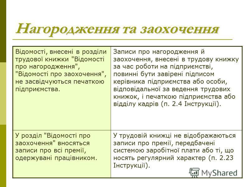 Нагородження та заохочення Відомості, внесені в розділи трудової книжки