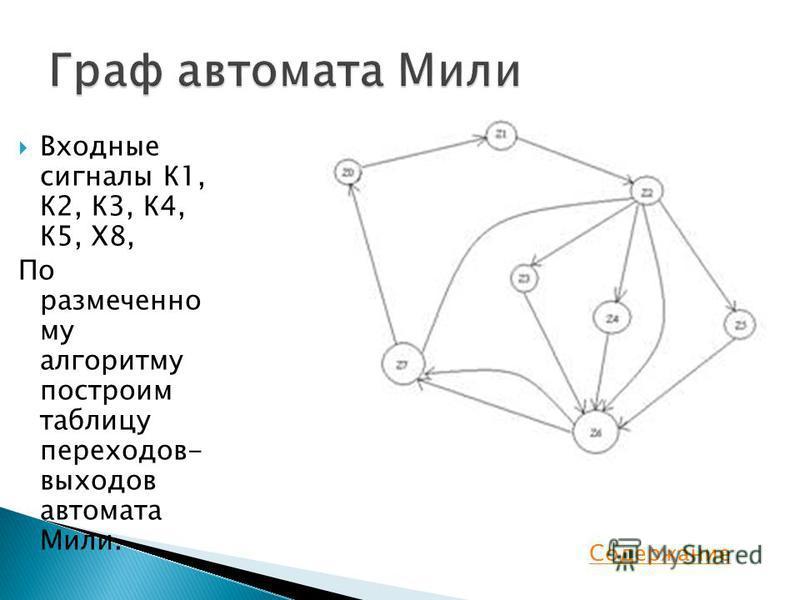 Входные сигналы К1, К2, К3, К4, К5, X8, По размеченно му алгоритму построим таблицу переходов- выходов автомата Мили. Содержание
