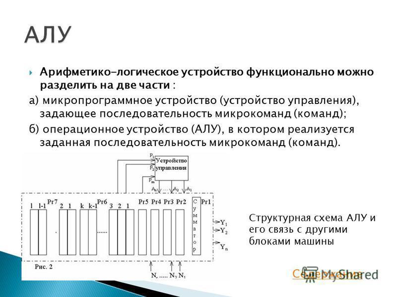 Арифметико-логичешское устройство функционально можно разделить на две части : а) микропрограммное устройство (устройство управления), задающее последовательность микрокоманд (команд); б) операционное устройство (АЛУ), в котором реализуется заданная