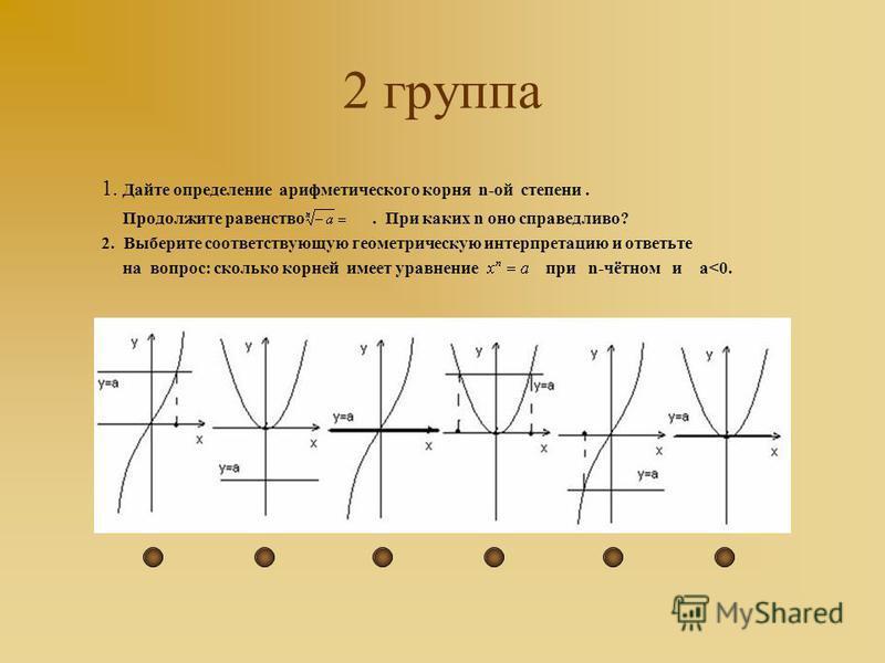 2 группа 1. Дайте определение арифметического корня n-ой степени. Продолжите равенство. При каких n оно справедливо? 2. Выберите соответствующую геометрическую интерпретацию и ответьте на вопрос: сколько корней имеет уравнение при n-чётном и а<0.