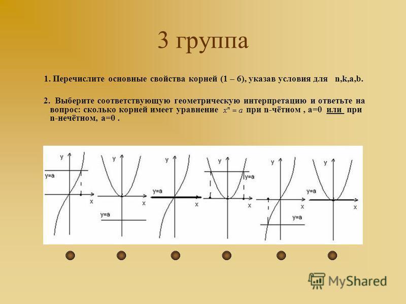3 группа 1. Перечислите основные свойства корней (1 – 6), указав условия для n,k,a,b. 2. Выберите соответствующую геометрическую интерпретацию и ответьте на вопрос: сколько корней имеет уравнение при n-чётном, а=0 или при n-нечётном, а=0.