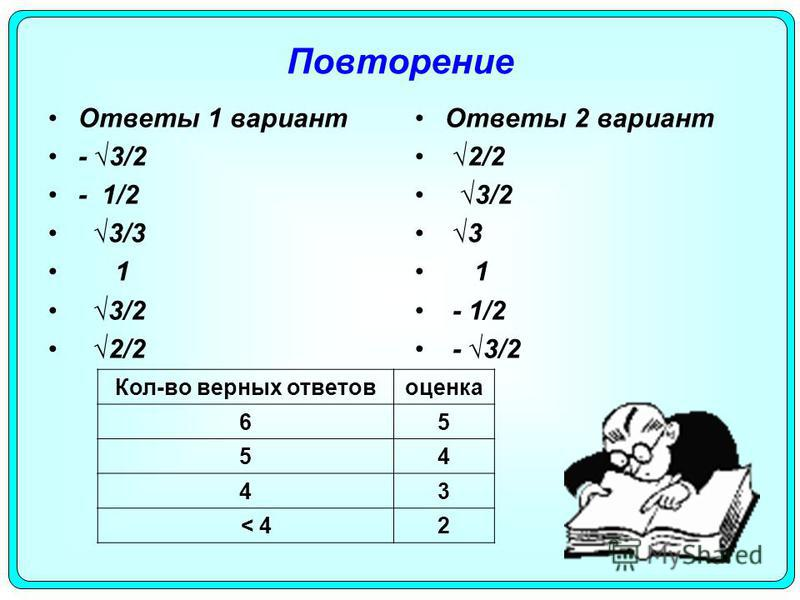 Повторение Ответы 1 вариант - 3/2 - 1/2 3/3 1 3/2 2/2 Ответы 2 вариант 2/2 3/2 3 1 - 1/2 - 3/2 Кол-во верных ответов оценка 65 54 43 < 42