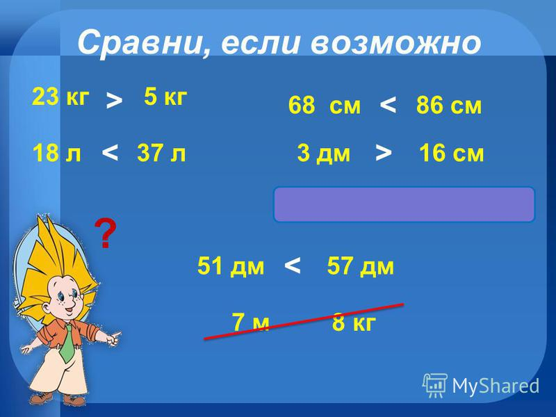 Сравни, если возможно ? 23 кг 5 кг > 18 л 37 л < 68 см 86 см < 3 дм 16 см 30 см 16 см > > 51 дм 57 дм < 7 м 8 кг