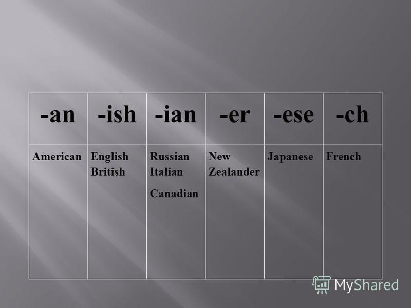 -an-ish-ian-er-ese-ch AmericanEnglish British Russian Italian Canadian New Zealander JapaneseFrench