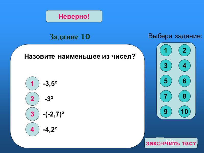 Задание 10 1 2 3 4 Верно!Неверно! Выбери задание: Назовите наименьшее из чисел? -3² -(-2,7)² -4,2² 12 34 56 78 910 -3,5² закончить тест