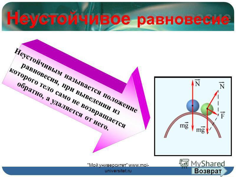 Устойчивое равновесие Устойчивым называется положение равновесия, после выведения из которого тело само возвращается назад. Возврат Мой университет www.moi- universitet.ru