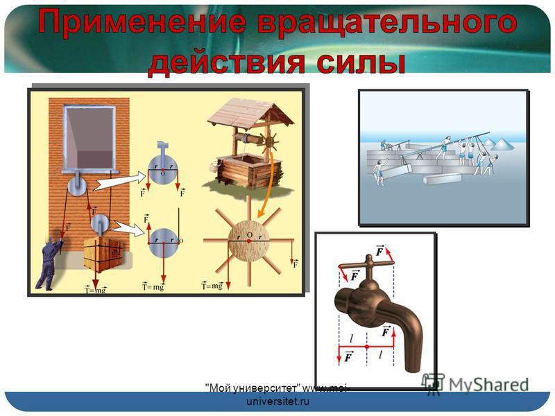 Вопрос? Мой университет www.moi- universitet.ru