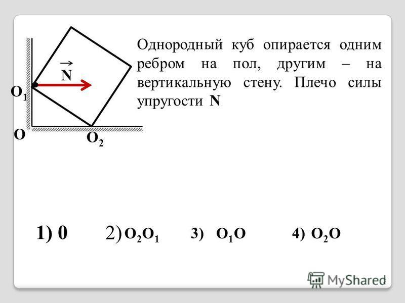 Однородный куб опирается одним ребром на пол, другим – на вертикальную стену. Плечо силы упругости N 2) О2О1О2О1 3)3) О1ОО1О 4) О2ОО2О 1) 0 О1О1 N О2О2 О 3