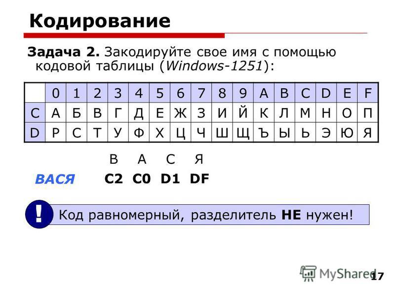17 Кодирование Задача 2. Закодируйте свое имя с помощью кодовой таблицы (Windows-1251): 0123456789ABCDEF CАБВГДЕЖЗИЙКЛМНОП DРСТУФХЦЧШЩЪЫЬЭЮЯ ВАСЯ С2 С0 D1 DF ВАСЯ Код равномерный, разделитель НЕ нужен! !