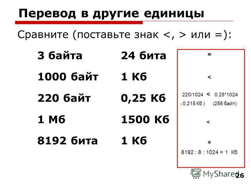 26 Перевод в другие единицы Сравните (поставьте знак или =): 3 байта 24 бита 1000 байт 1 Кб 220 байт 0,25 Кб 1 Мб 1500 Кб 8192 бита 1 Кб = < 220/1024 < 0.25*1024 ( 0,215 Кб ) (256 байт) < = 8192 : 8 : 1024 = 1 Кб