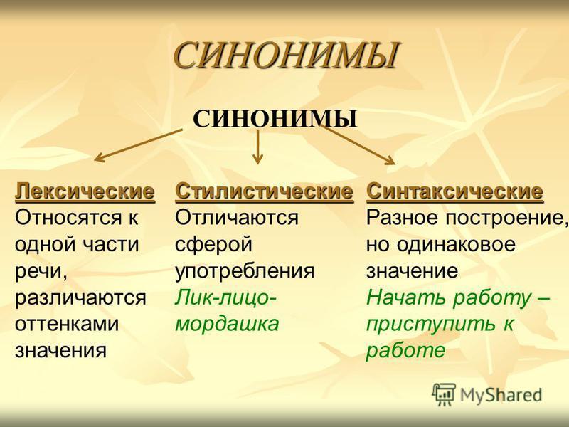 Вопрос! Вам необходимо уточнить значение слов- омонимов, а словаря омонимов у вас нет. Каким словарем (словарями) вы воспользуетесь? Почему?