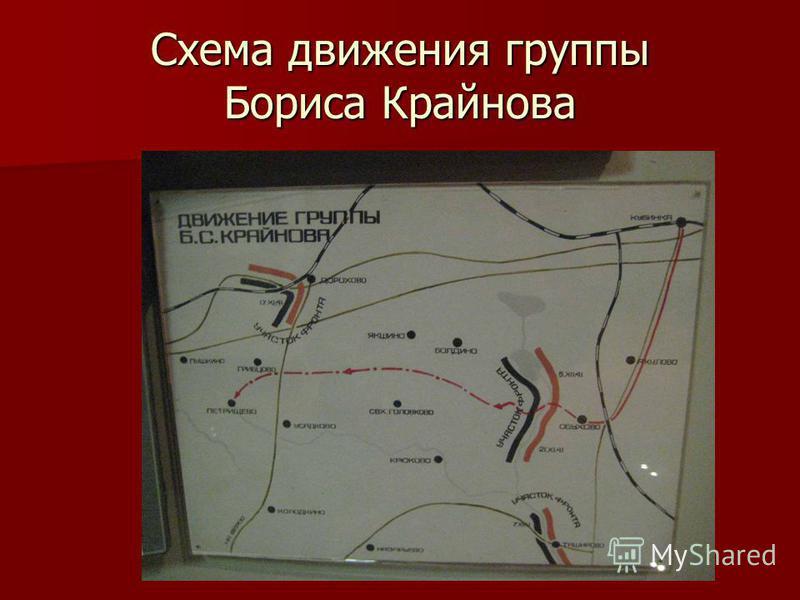 Схема движения группы Бориса Крайнова
