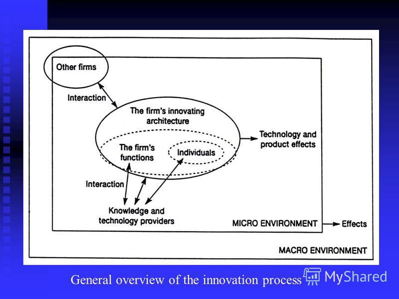 General overview of the innovation process