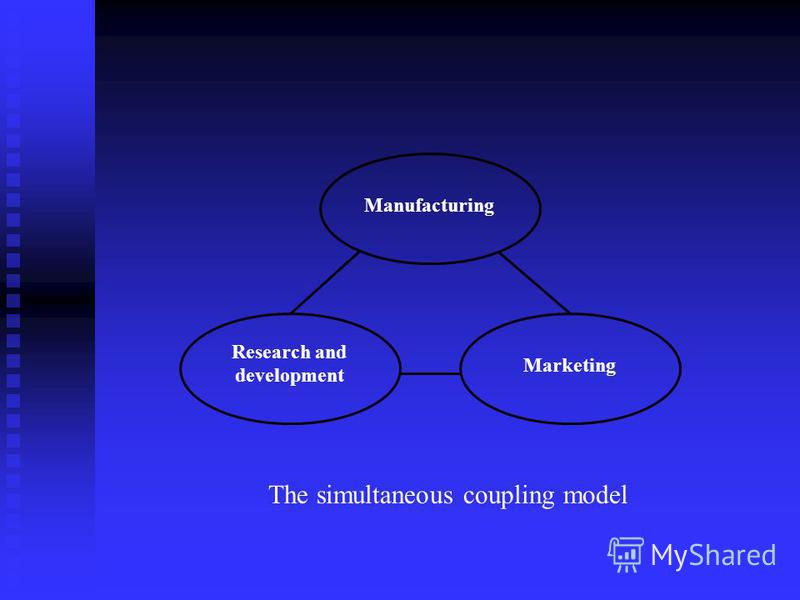 Manufacturing Marketing Research and development The simultaneous coupling model