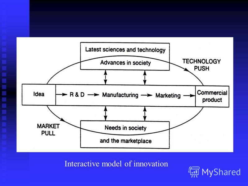Interactive model of innovation