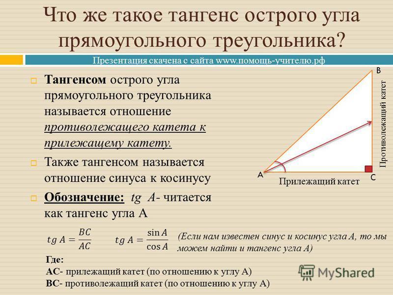 Презентация скачена с сайта www.помощь-учителю.рф Что же такое тангенс острого угла прямоугольного треугольника? Тангенсом острого угла прямоугольного треугольника называется отношение противолежащего катета к прилежащему катету. Также тангенсом назы