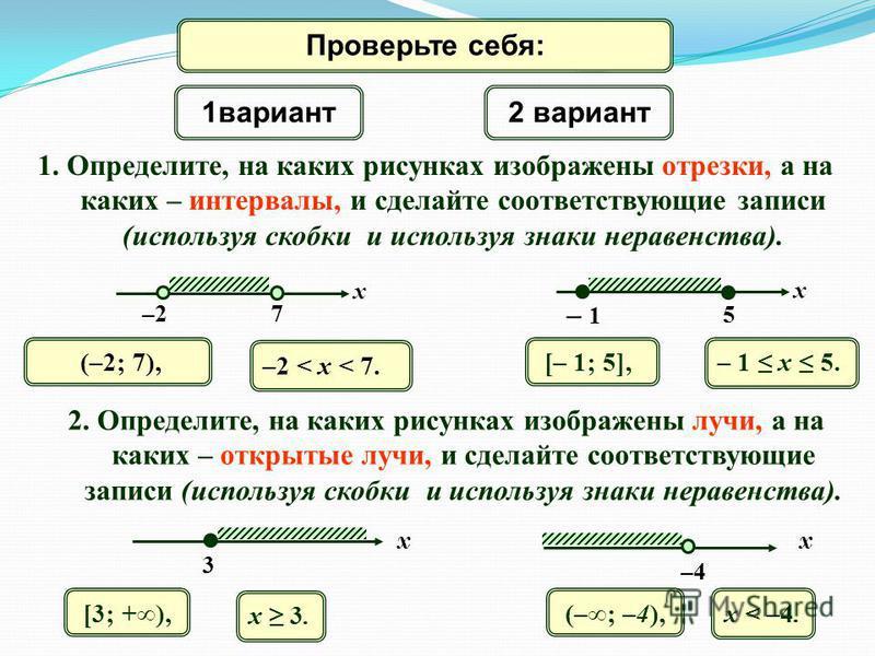 1. Определите, на каких рисунках изображены отрезки, а на каких – интервалы, и сделайте соответствующие записи (используя скобки и используя знаки неравенства). –2–2 x 7 5 x – 1– 1 Проверьте себя: 2. Определите, на каких рисунках изображены лучи, а н