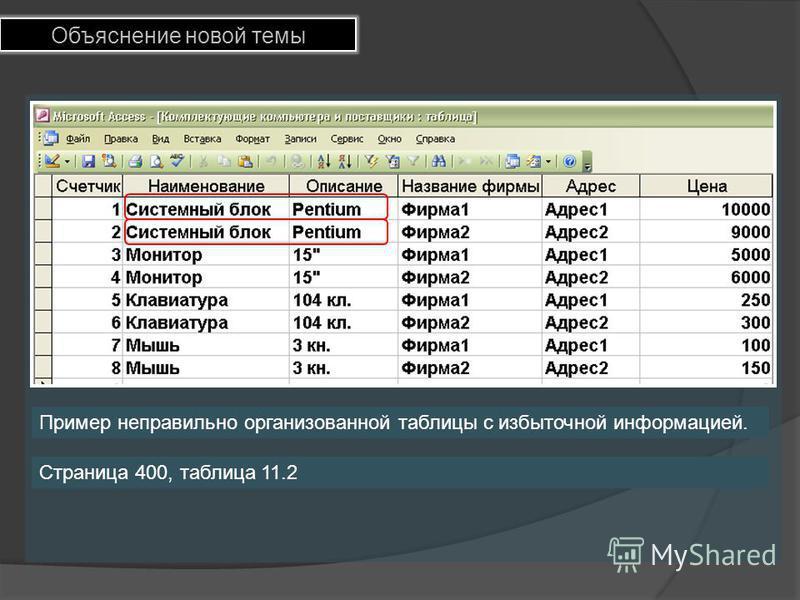 Объяснение новой темы Пример неправильно организованной таблицы с избыточной информацией. Страница 400, таблица 11.2