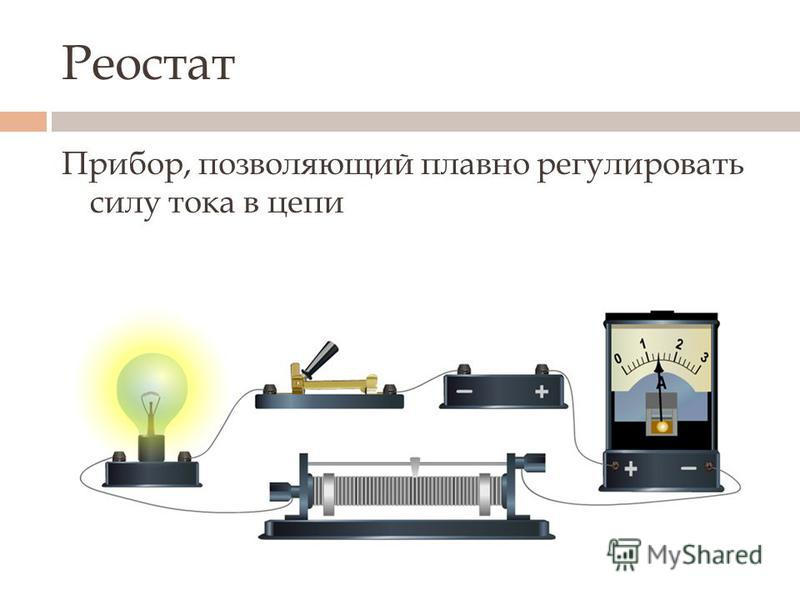 Реостат Прибор, позволяющий плавно регулировать силу тока в цепи
