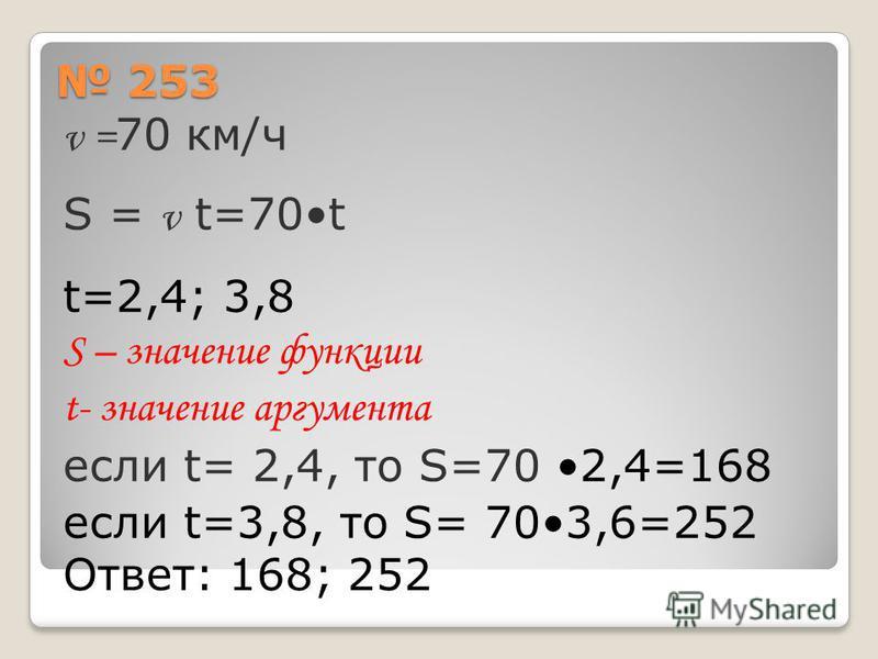 253 253 v = 70 км/ч S = v t=70t t=2,4; 3,8 S – значение функции t- значение аргумента если t= 2,4, то S=70 2,4=168 если t=3,8, то S= 703,6=252 Ответ: 168; 252