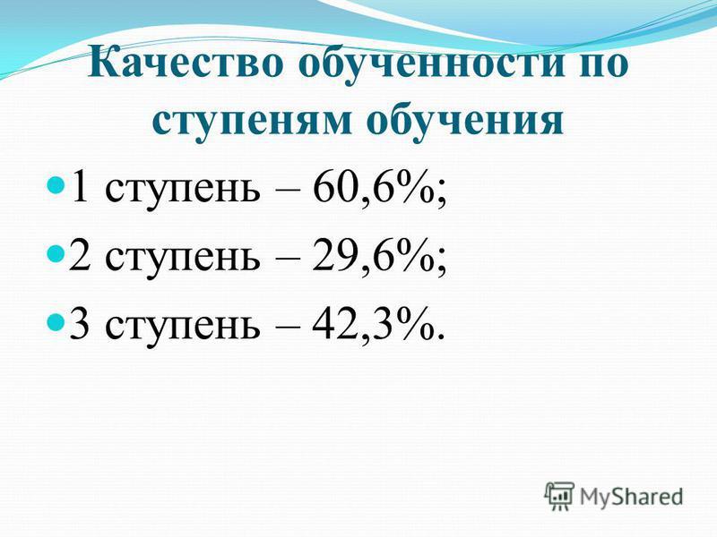 Качество обученности по ступеням обучения 1 ступень – 60,6%; 2 ступень – 29,6%; 3 ступень – 42,3%.