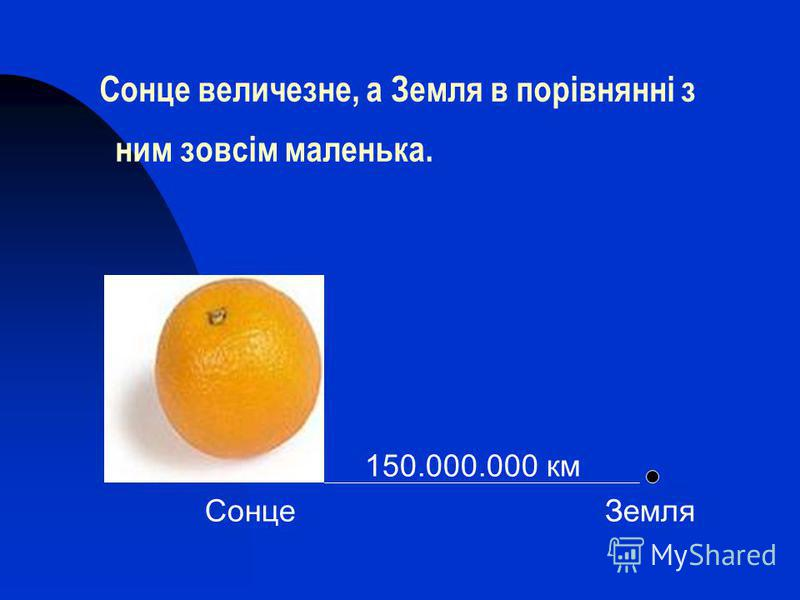 Сонце величезне, а Земля в порівнянні з ним зовсім маленька. 150.000.000 км СонцеЗемля