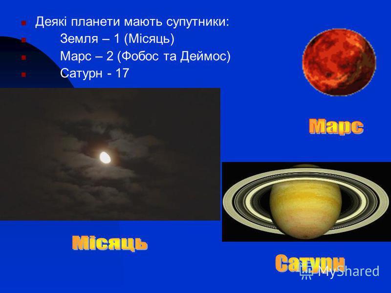 Деякі планети мають супутники: Земля – 1 (Місяць) Марс – 2 (Фобос та Деймос) Сатурн - 17