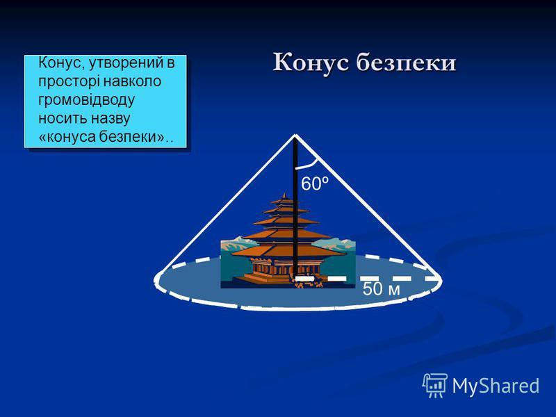 Конус безпеки Конус безпеки Конус, утворений в просторі навколо громовідводу носить назву «конуса безпеки».. 50 м 60º