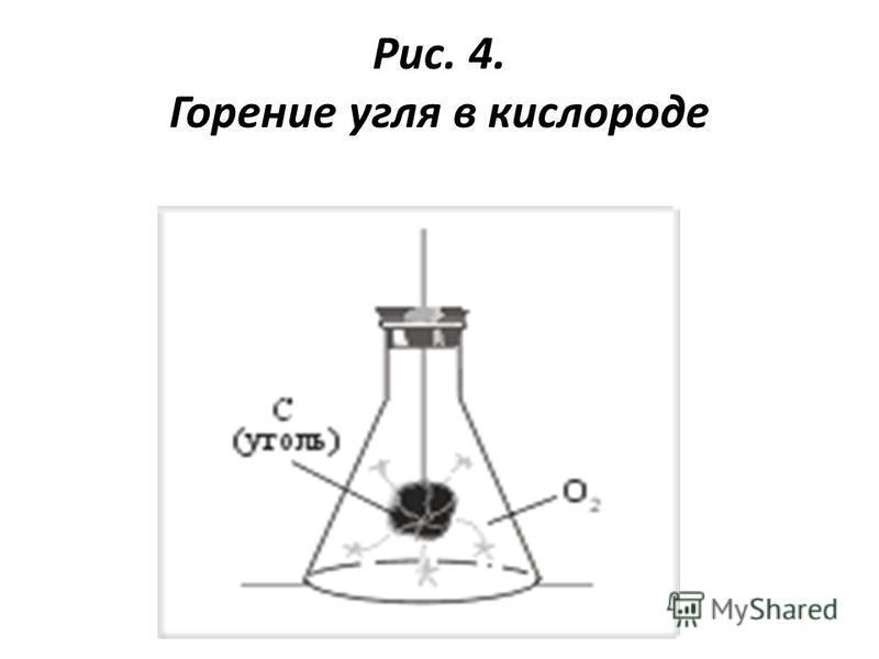 Рис. 4. Горение угля в кислороде